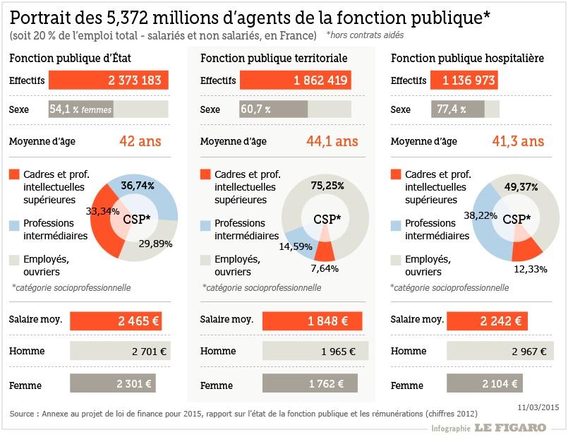 Syndicat autonome de la fonction publique territoriale - Grille d avancement fonction publique territoriale ...